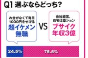 【徹底議論】超イケメン VS ブサイク年収3億 どっち!