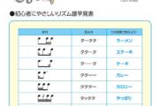 【音楽】楽譜読めなくてAmazonレビュー荒らしてるやつwwwww