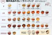 【飲食】無印良品のカラーって美味いよね