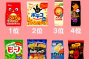 【お菓子】東ハトの人気ランキングが発表!どれが好き?