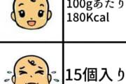 カロリー計算めんどくさい商品wwwwwwwwwww